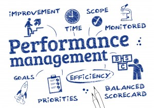 Employee-Performance-Management